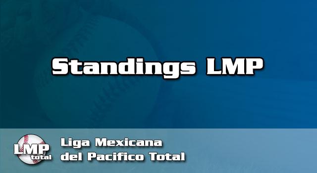 Standings LMP