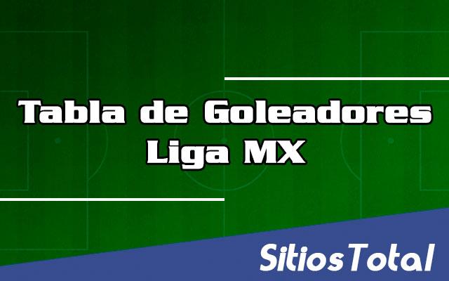 Goleadores Liga MX hasta la Jornada 9 del Torneo de Clausura 2018