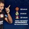 Chicharito anota su gol 100 en Europa