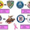 Copa MX revela horarios para los Cuartos de Final