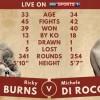 Ricky Burns vs Michele Di Rocco en Vivo – Sábado 28 de Mayo del 2016