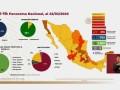 1510 casos confirmados en México de Coronavirus (COVID-19) – Jueves 2 de Abril del 2020