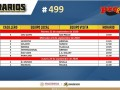 Horarios partidos Progol Media Semana del concurso 503 – Partidos del Martes 20 al Jueves 22 de Octubre del 2020