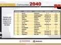 Marcadores al Momento Progol Concurso 2041 al Domingo 27 de Septiembre del 2020