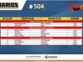 Horarios partidos Progol Media Semana del concurso 504 – Partidos del Martes 27 al Jueves 29 de Octubre del 2020