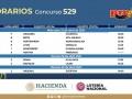 Horarios partidos Progol Media Semana del concurso 529 – Partidos del Miércoles 21 al Viernes 23 de Abril del 2021