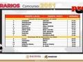 Horarios partidos Progol del concurso 2051 – Partidos del Viernes Sábado 5 al Domingo 6 de Diciembre del 2020