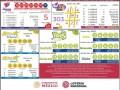 Mascarilla resultados Melate 1090, Gato 2194, Tris (26508, 26509, 26510, 26511 y 26512) y Chispazo (8201 y 8202) de los Sorteos Celebrados el Sábado 27 de Febrero del 2021