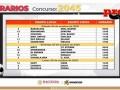 Horarios partidos Progol del concurso 2045 – Partidos del Sábado 24 al Lunes 26 de Octubre del 2020