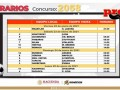 Horarios partidos Progol del concurso 2058 – Partidos del Viernes 22 al Lunes 25 de Enero del 2021