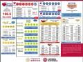 Mascarilla resultados Tris (27563, 27564, 27565, 27566 y 27567), Chispazo (8623 y 8624), Melate, Melate Revancha y Revanchita No. 3496 de los Sorteos Celebrados el Domingo 26 de Septiembre del 2021