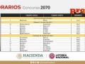 Horarios partidos Progol del concurso 2070 – Partidos del Viernes 16 al Domingo 18 de Abril del 2021