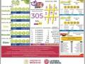 Mascarilla resultados Gato 2196, Tris (26533, 26534, 26535, 26536 y 26537) y Chispazo (8211 y 8212) de los Sorteos Celebrados el Jueves 4 de Marzo del 2021