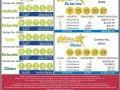 Mascarilla resultados Tris (26853, 26854, 26855, 26856 y 26857) y Chispazo (8339 y 8340) de los Sorteos Celebrados el Viernes 7 de Mayo del 2021