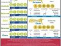 Mascarilla resultados Tris y Chsipazo de los Sorteos Celebrados el Viernes 23 de Octubre del 2020