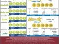 Mascarilla resultados Tris (26343, 26344, 26345, 26346 y 26347) y Chispazo (8135 y 8136) de los Sorteos Celebrados el Lunes 25 de Enero del 2021