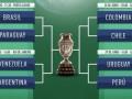 Definidos los Cuartos de Final de la Copa América