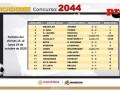 Marcadores al Momento Progol Concurso 2044 al Lunes 19 de Octubre del 2020