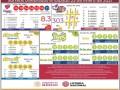Mascarilla resultados Melate 1080, Gato 2179, Tris (26333, 26334, 26335, 26336 y 26337) y Chispazo (8131 y 8132) de los Sorteos Celebrados el Sábado 23 de Enero del 2021