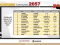 Marcadores al Momento Progol Concurso 2057 al Domingo 17 de Enero del 2021
