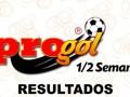 Resultados Progol Media Semana Concurso 527 – Partidos del Martes 6 al Jueves 8 de Abril del 2021