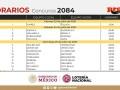 Horarios partidos Progol del concurso 2084 – Partidos del Viernes 23 al Domingo 25 de Julio del 2021