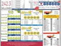 Mascarilla resultados Melate 1089, Gato 2192, Tris (26488, 26489, 26490, 26491 y 26492), Chispazo (8193 y 8194) y Progol 2062 de los Sorteos Celebrados el Miércoles 24 de Febrero del 2021