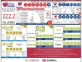 Mascarilla resultados Melate, Melate Revancha y Revanchita 3425, Tris (26318, 26319, 26320, 26321 y 26322) y Chsipazo (8125 y 8126) de los Sorteos Celebrados el Miércoles 20 de Enero del 2021