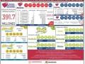 Mascarilla resultados Melate, Melate Revancha y Revanchita, Tris y Chsipazo de los Sorteos Celebrados el Miércoles 25 de Noviembre del 2020