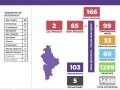 Casos confirmados en Nuevo León de Coronavirus (COVID-19) este Miércoles 8 de Abril del 2020 (Tarde)