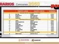 Horarios partidos Progol del concurso 2050 – Partidos del Sábado 28 al Lunes 30 de Noviembre del 2020