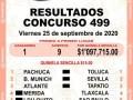 Resultados Progol Media Semana Concurso 499 – Partidos del Martes 22 al Jueves 24 de Septiembre del 2020