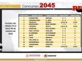 Marcadores al Momento Progol concurso 2045 al Lunes 26 de Octubre del 2020