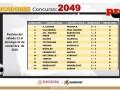 Marcadores al Momento Progol Concurso 2049 al Lunes 23 de Noviembre del 2020
