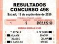 Resultados Progol Media Semana Concurso 498 – Partidos del Martes 15 al Viernes 18 de Septiembre del 2020