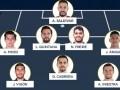 Alineación oficial de Pumas vs Atlético San Luis