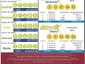 Mascarilla resultados Tris (26308, 26309, 26310, 26311 y 26312) y Chispazo (8121 y 8122) de los Sorteos Celebrados el Lunes 18 de Enero del 2021