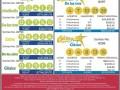 Mascarilla resultados Tris (26748, 26749, 26750, 26751 y 26752) y Chispazo (8297 y 8298) de los Sorteos Celebrados el Viernes 16 de Abril del 2021