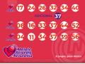 Resultados Melate, Melate Revancha y Revanchita No. 3502 del Sorteo Celebrado el Lunes 18 de Octubre del 2021