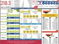 Mascarilla resultados Melate, Melate Revancha y Revanchita 3424, Tris (26303, 26304, 26305, 26306 y 26307) y Chispazo (8119 y 8120) de los Sorteos Celebrados el Domingo 17 de Enero del 2021